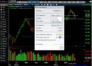 20130627_freestockcharts