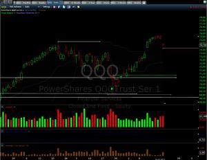QQQ-update-d