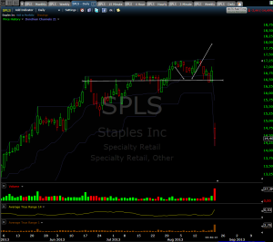 Swingtrade_SPLS_long_1