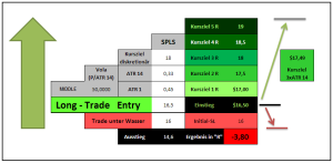 Swingtrade_SPLS_long_2