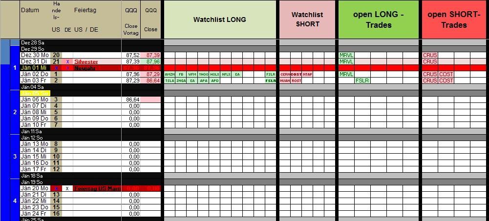 mein Börsenkalender in Excel